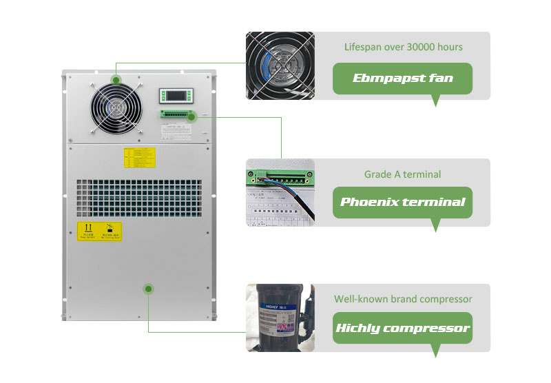 ac powered cabinet air conditioner